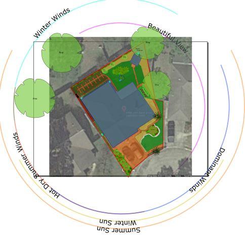 Edible Landscaping, Permaculture, Landscaping, Urban Farming, Urban Farmer, Community Garden,
